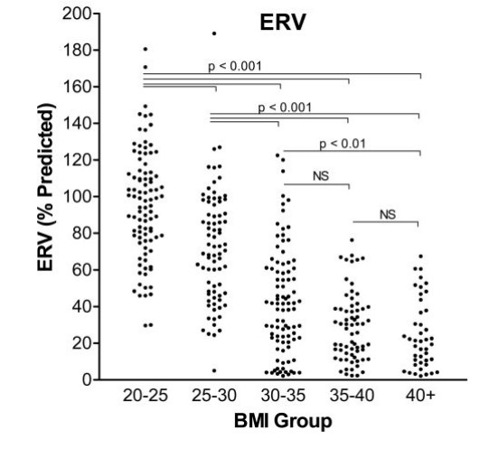 ERV plot from Jones et al, 2006